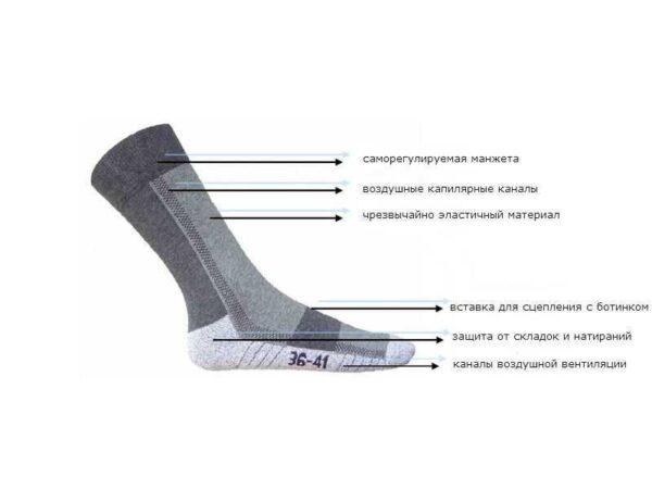 Antibacterial socks SFP Silver