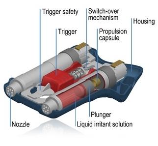 אקדח גז פלפל Piexon Guardian Angel 3